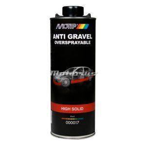Anti steenslag coatings